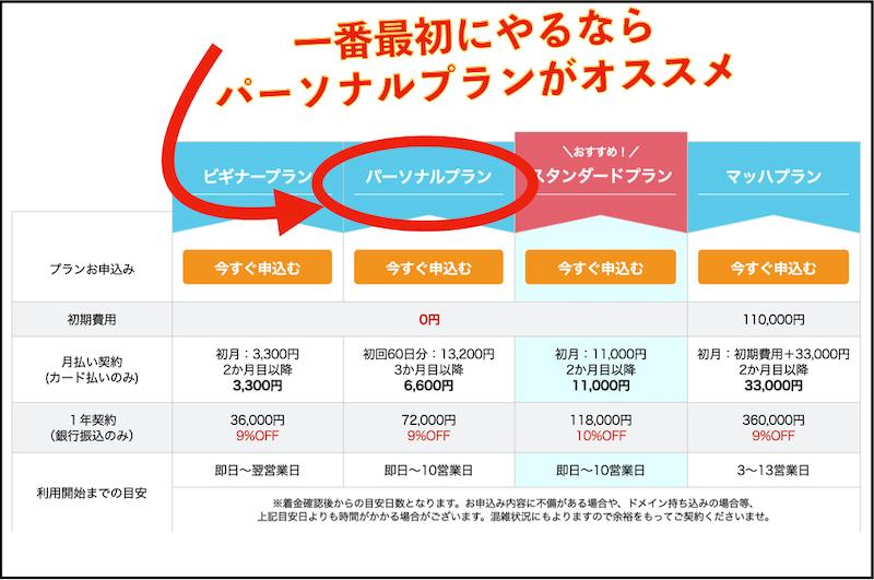 Myasp(マイスピー)を使って自動で月50万円稼げた僕が感想を話します。